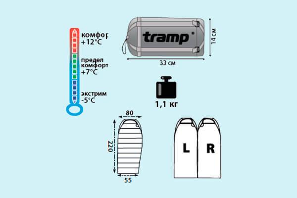 мешок спальный tramp fargo (v2)